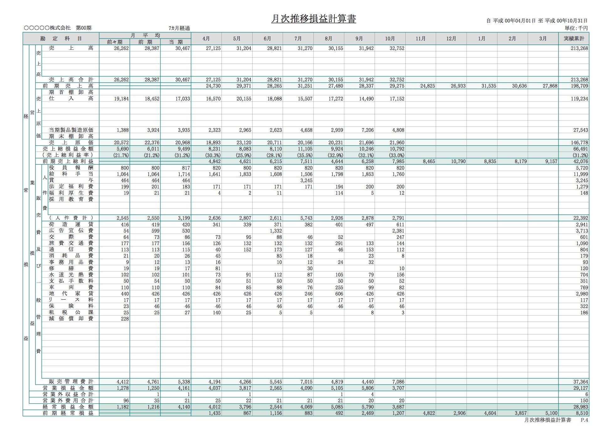 経営分析資料-1見本(PDF)