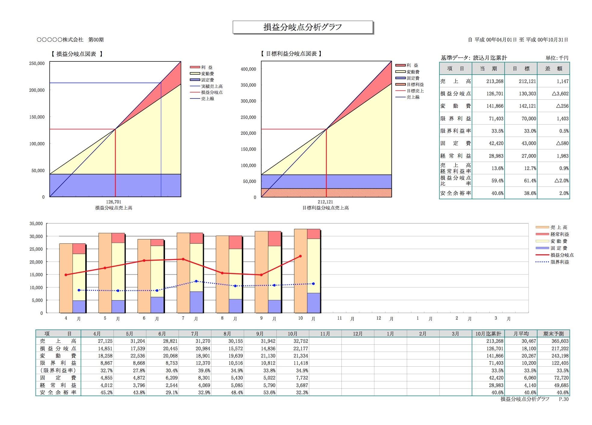 経営分析資料-2見本(PDF)