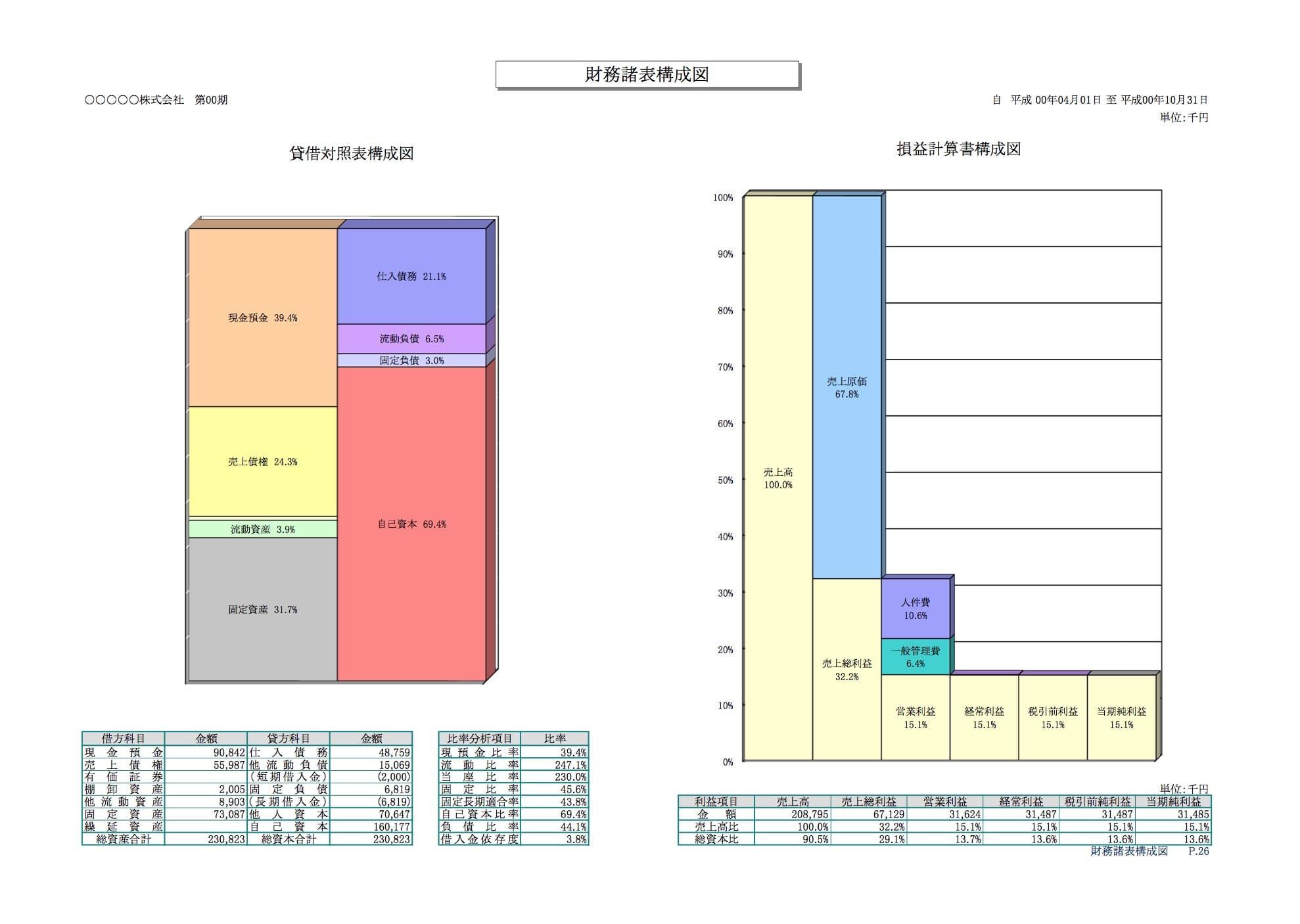 経営分析資料-3見本(PDF)