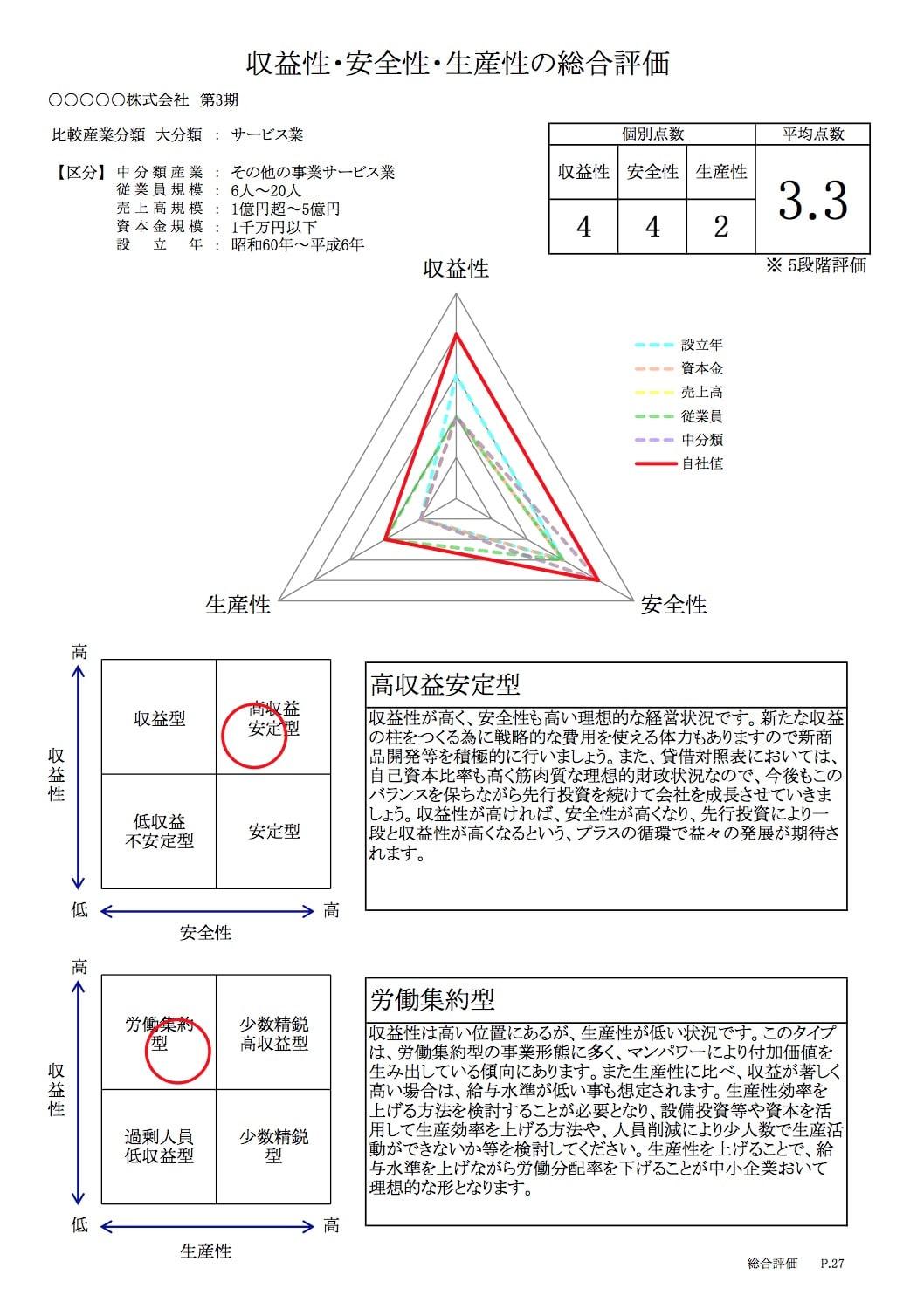 決算分析資料-1見本(PDF)