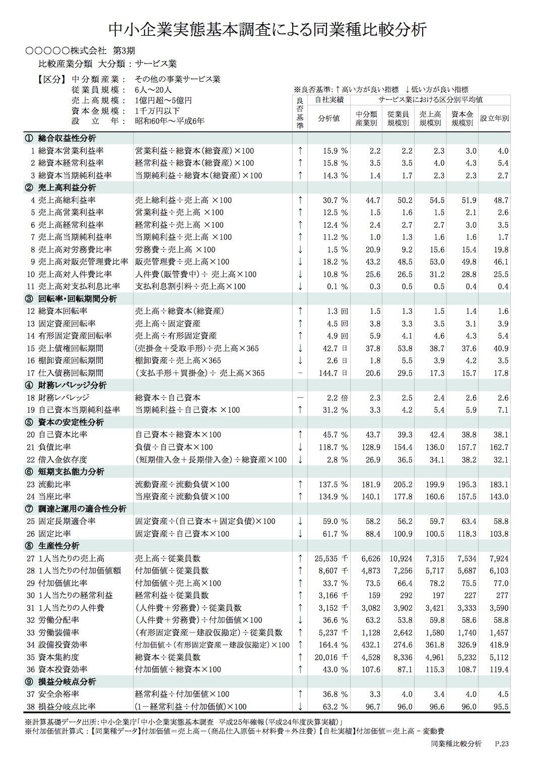 決算分析資料-2見本(PDF)