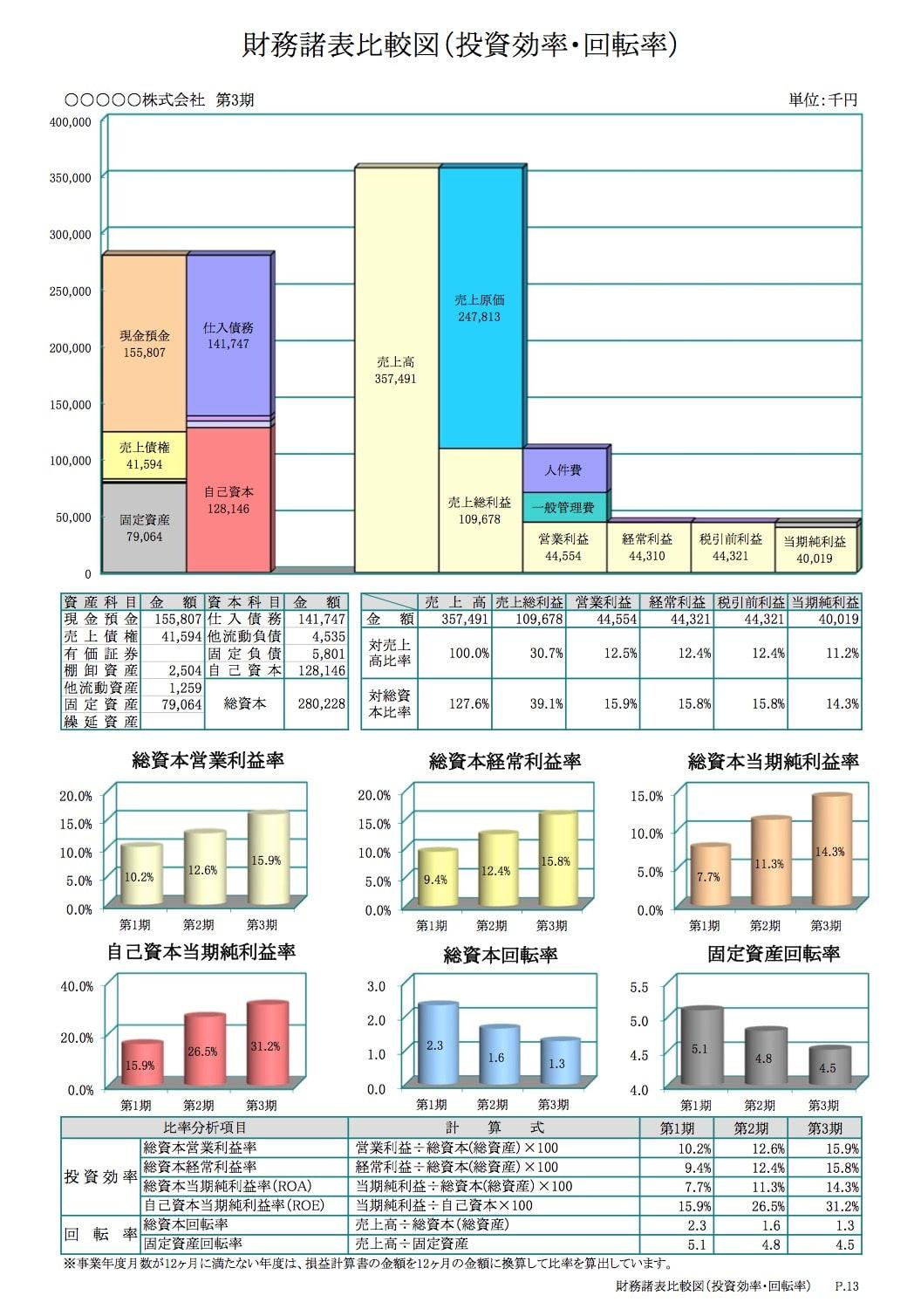 決算分析資料-3見本(PDF)