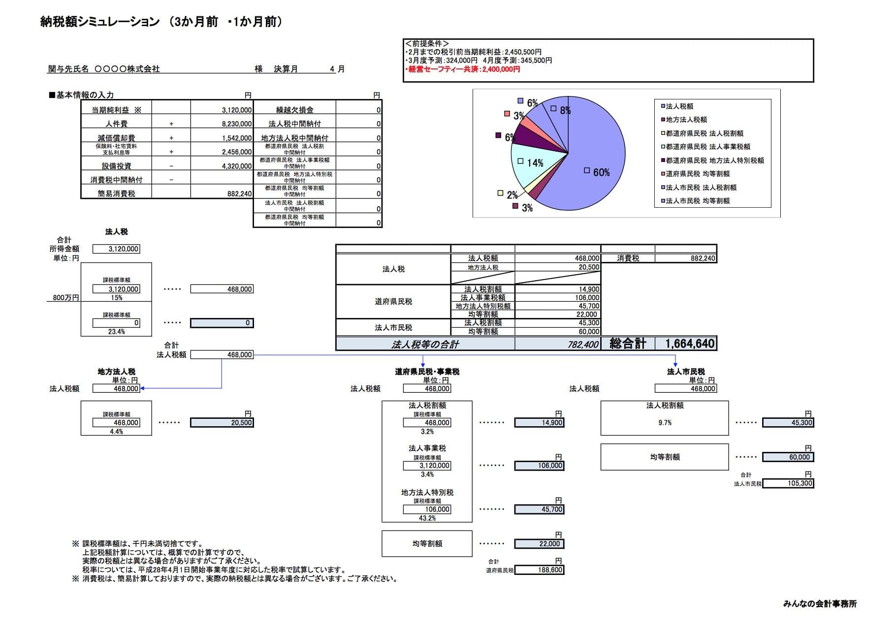 納税額シュミレーション見本(PDF)