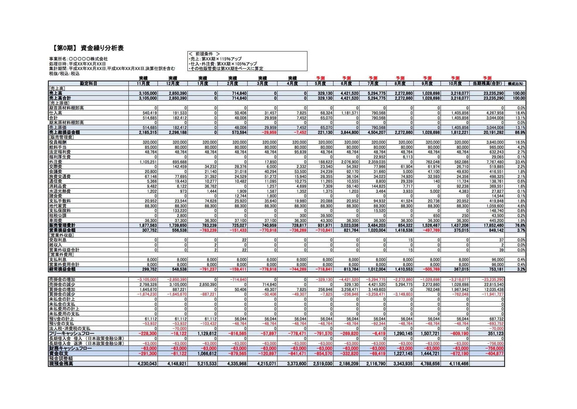 資金繰り分析表見本(PDF)